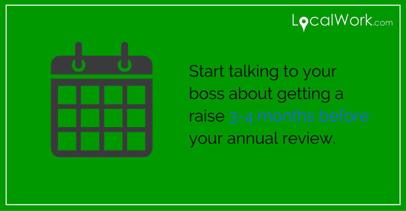 When to talk to your boss about your salary