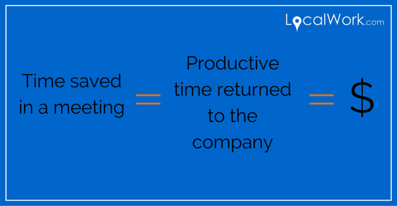Time saved in a meeting is money saved